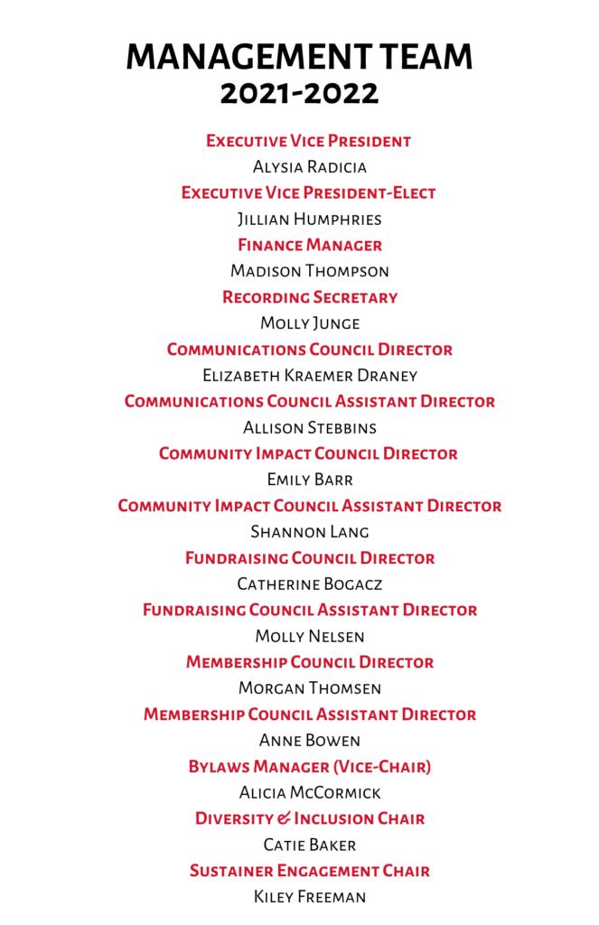 List of management team